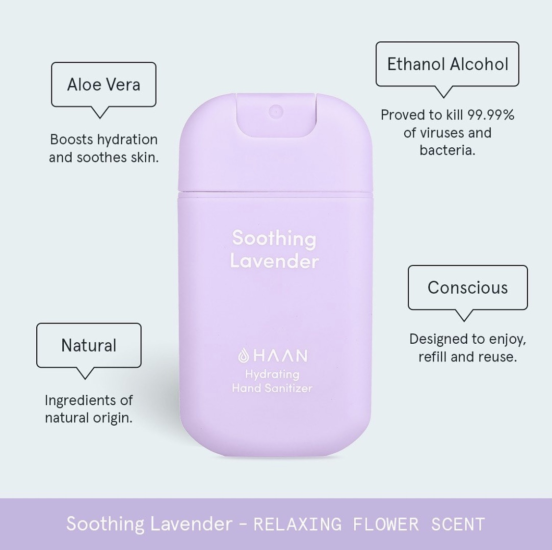 Pocket Sanitizer Soothing Lavender