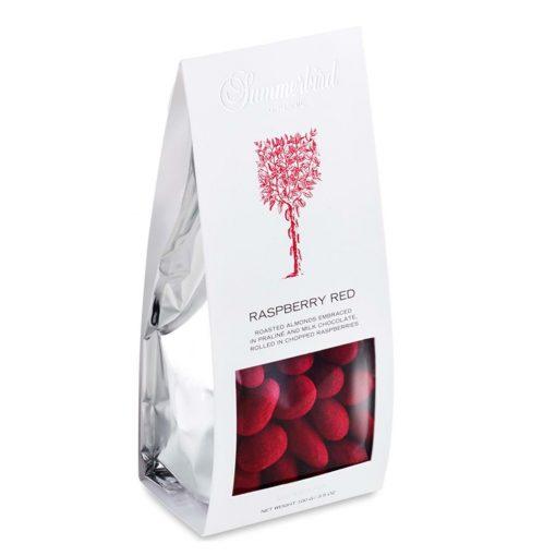 Raspberry red mandler