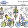 Shifting Gears - Stempel