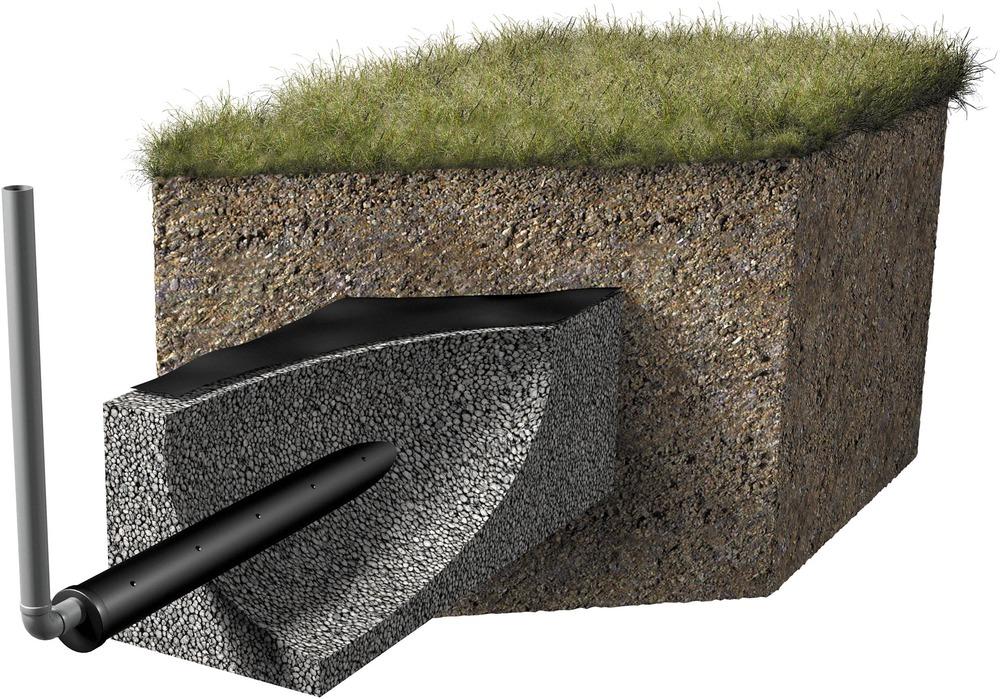 Infiltrasjonspakke under jord for Urin