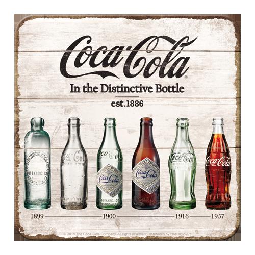 Coca-Cola Bottle Timeline Coaster