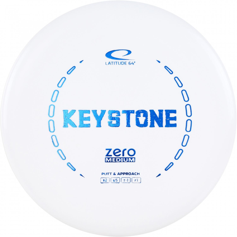 Latitude 64. Keystone Putt & Approach.